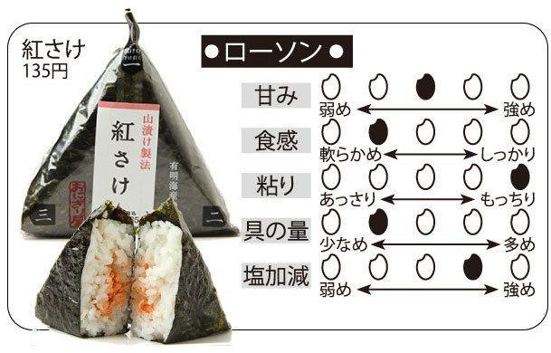 20150609_onigiri_lawson