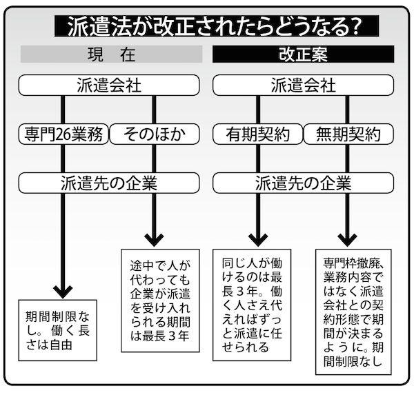 20150728_hakenhou_graphic