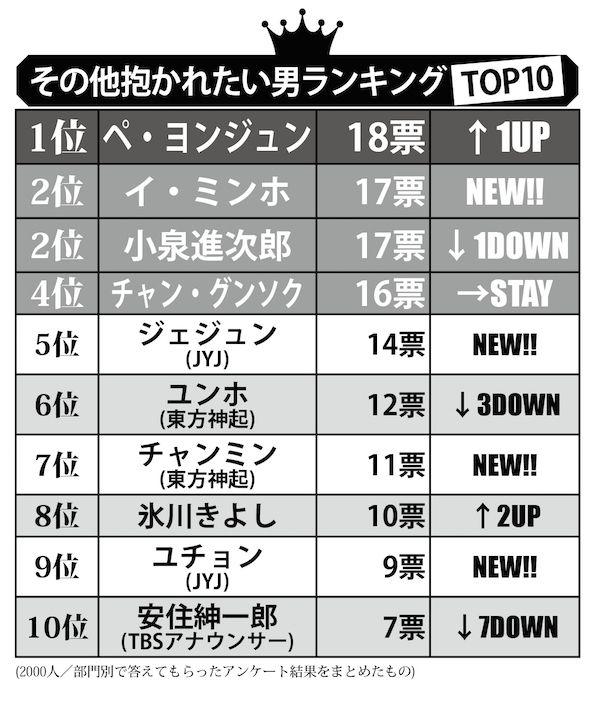 20151201_Ranking_5