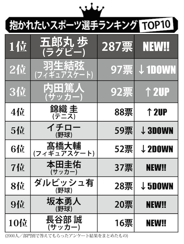 20151201_Ranking_4