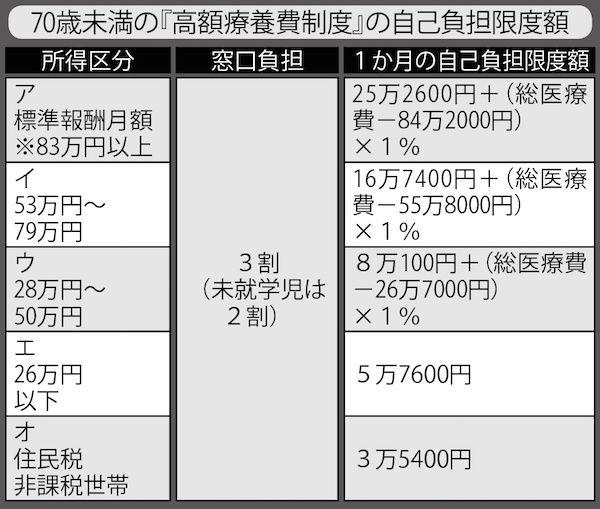 20150607_cancer_money