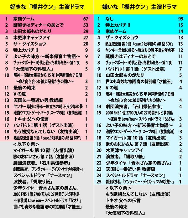 arashi_drama_sakurai