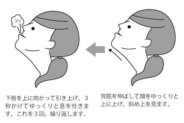 """「二重あご」を撃退! """"あご上げフーッ""""(イラスト/スヤマミヅホ)"""