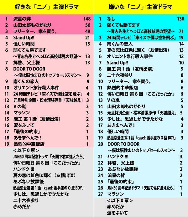 arashi_drama_ninomiya