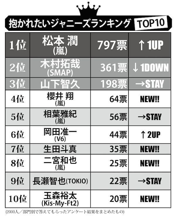 20151201_Ranking_3