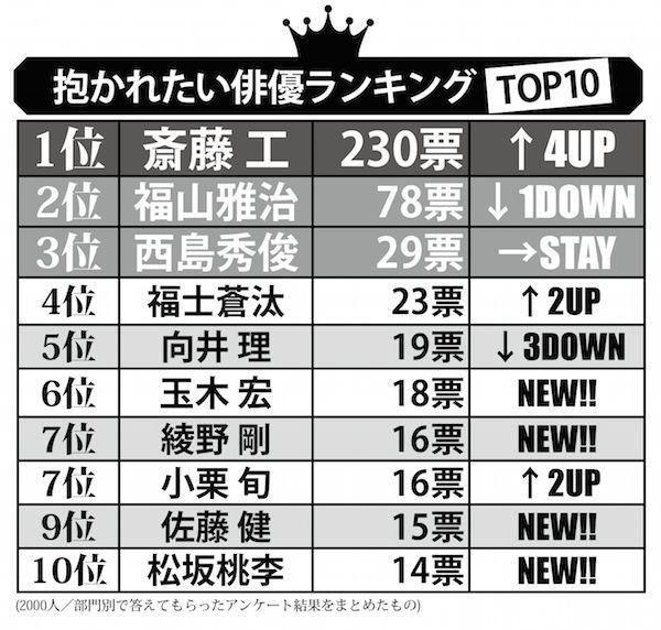 20151201_Ranking_2