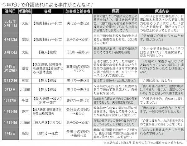 20150602_kaigo_2