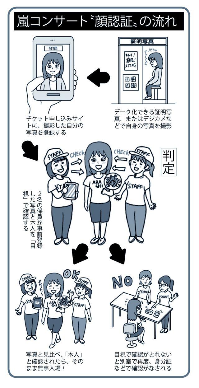 20160524_arashi_ill