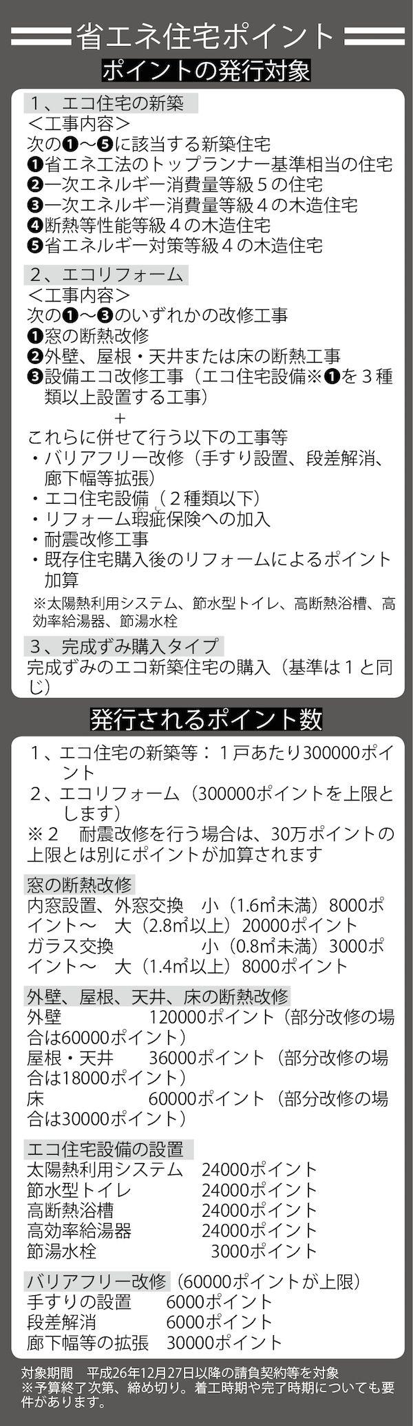 20150728_ecopoint_graphic