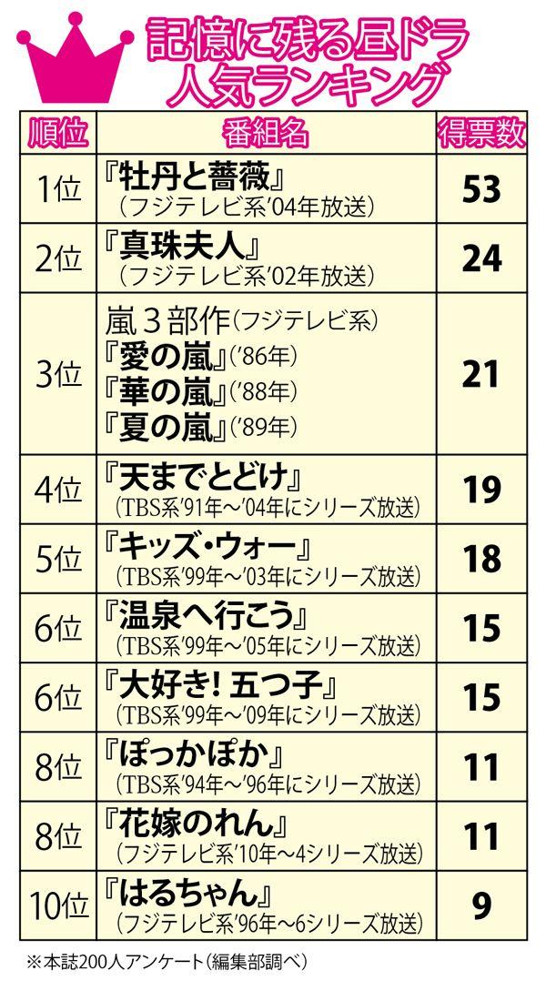 20160308_hirudra_graf