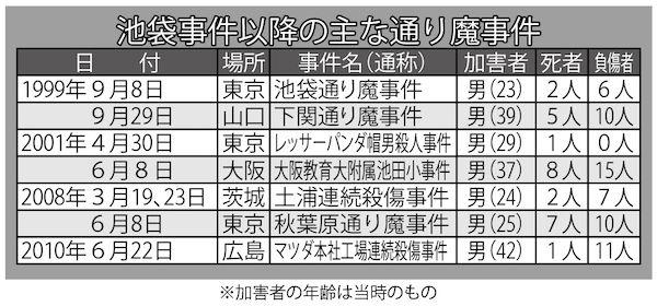 20150818_jikebukuro_graf