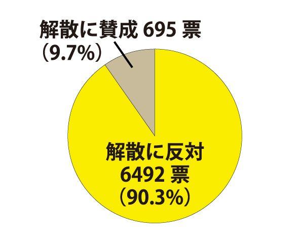 20160118_SMAP_graf