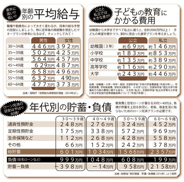 20160426_kakei_graf3