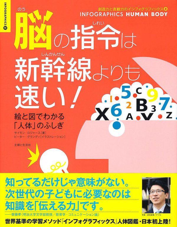『脳の指令は新幹線よりも速い!』著:サイモン・ロジャース/B5変型判/対象年齢:8歳以上 定価:本体2000円+税/主婦と生活社刊