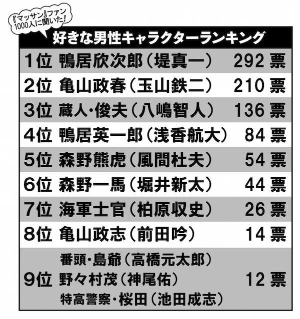 20150407_massan_ranking