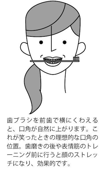 """理想の口角アップ """"歯ブラシエクササイズ""""(イラスト/スヤマミヅホ)"""