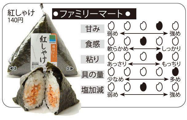 20150609_onigiri_famima