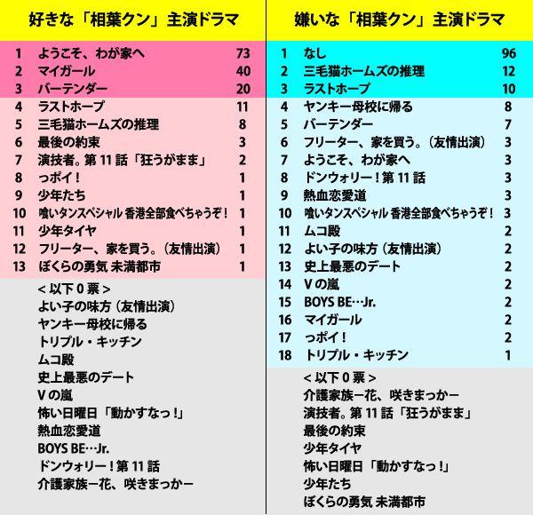 arashi_drama_aiba