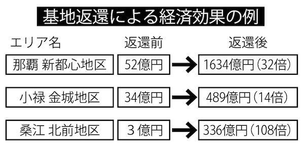 20150818_okinawa_graf