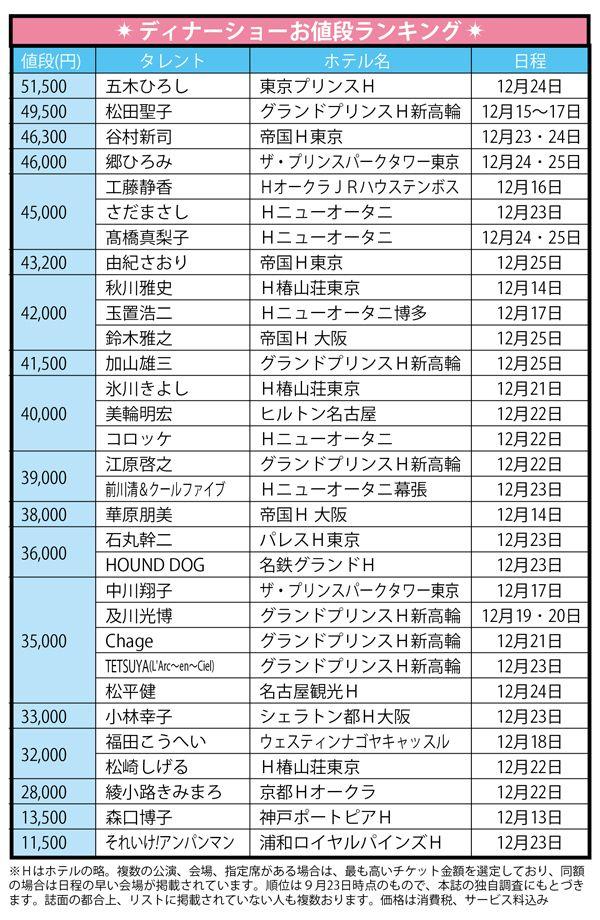 20151013_dinnershow_graf