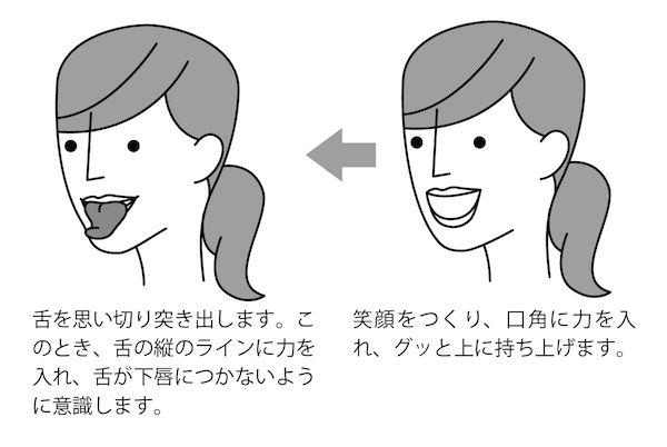 """「首のシワ」や「顔のむくみ」に """"笑べー""""(イラスト/スヤマミヅホ)"""