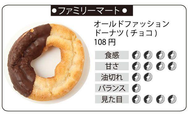 20150609_donut_famima